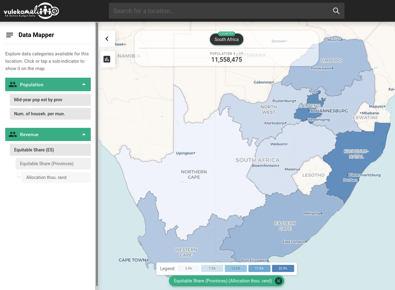 Allocation of Equitable Share to provinces